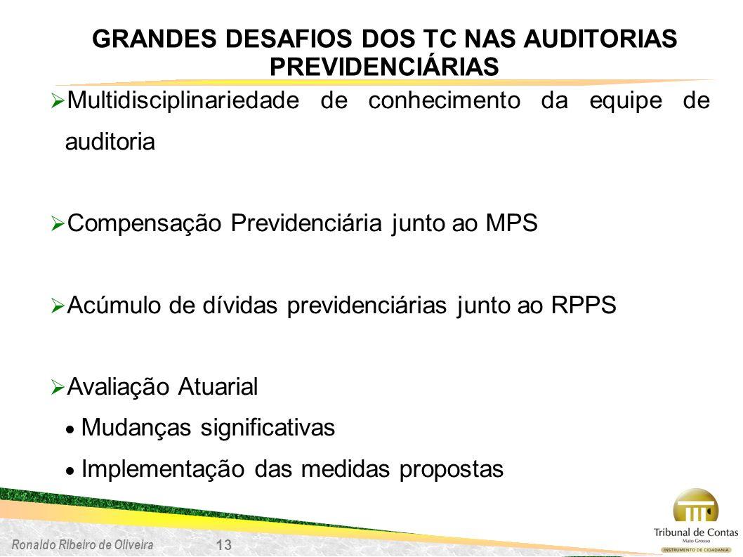 GRANDES DESAFIOS DOS TC NAS AUDITORIAS PREVIDENCIÁRIAS