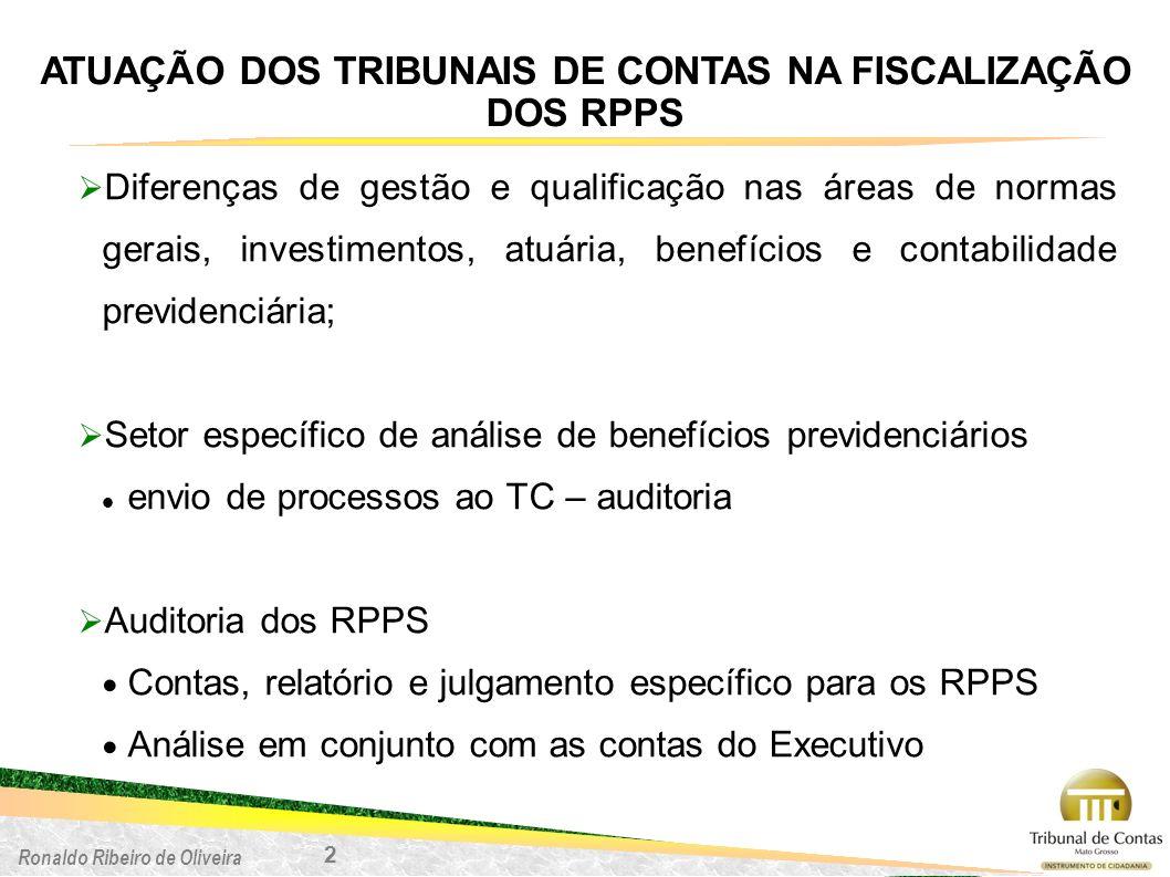 ATUAÇÃO DOS TRIBUNAIS DE CONTAS NA FISCALIZAÇÃO DOS RPPS