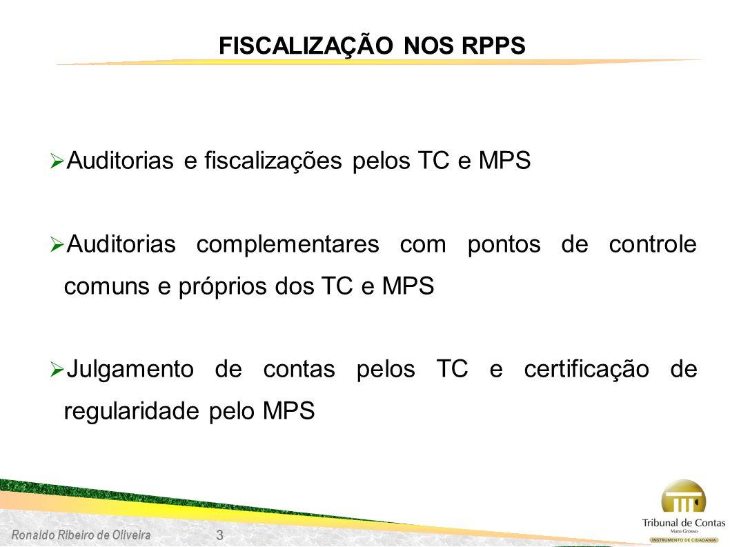 FISCALIZAÇÃO NOS RPPS Auditorias e fiscalizações pelos TC e MPS