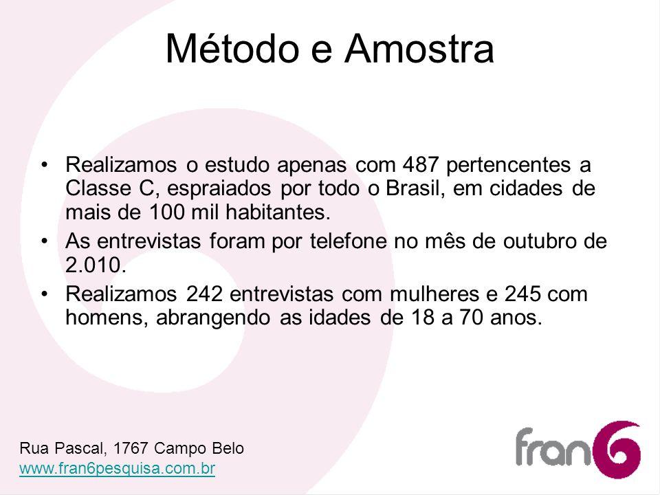 Método e Amostra Realizamos o estudo apenas com 487 pertencentes a Classe C, espraiados por todo o Brasil, em cidades de mais de 100 mil habitantes.