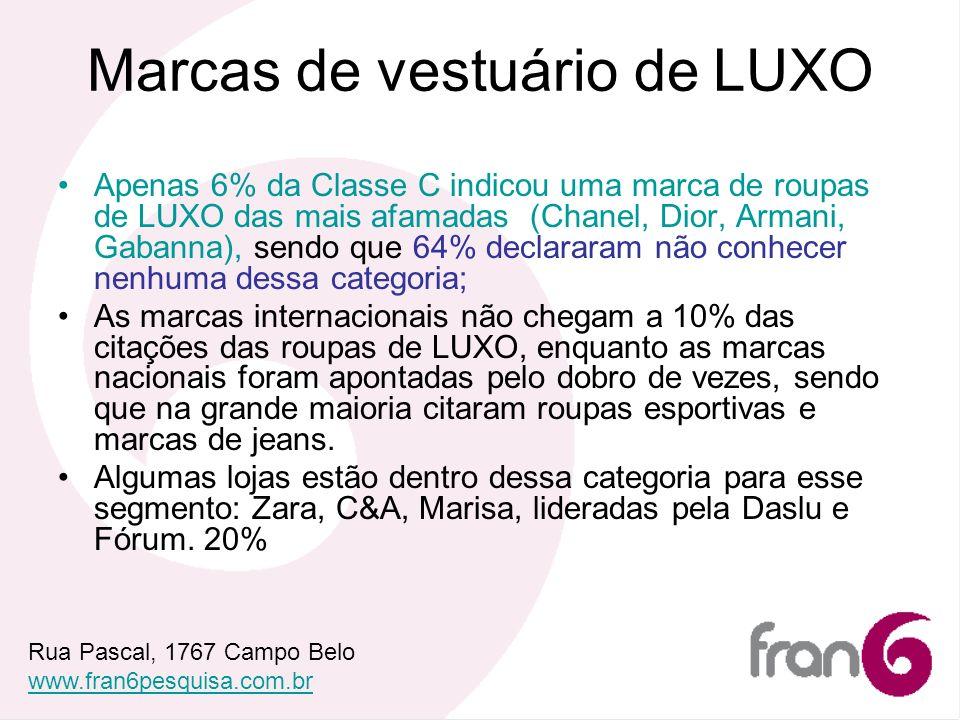 Marcas de vestuário de LUXO