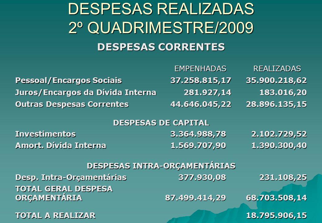 DESPESAS REALIZADAS 2º QUADRIMESTRE/2009