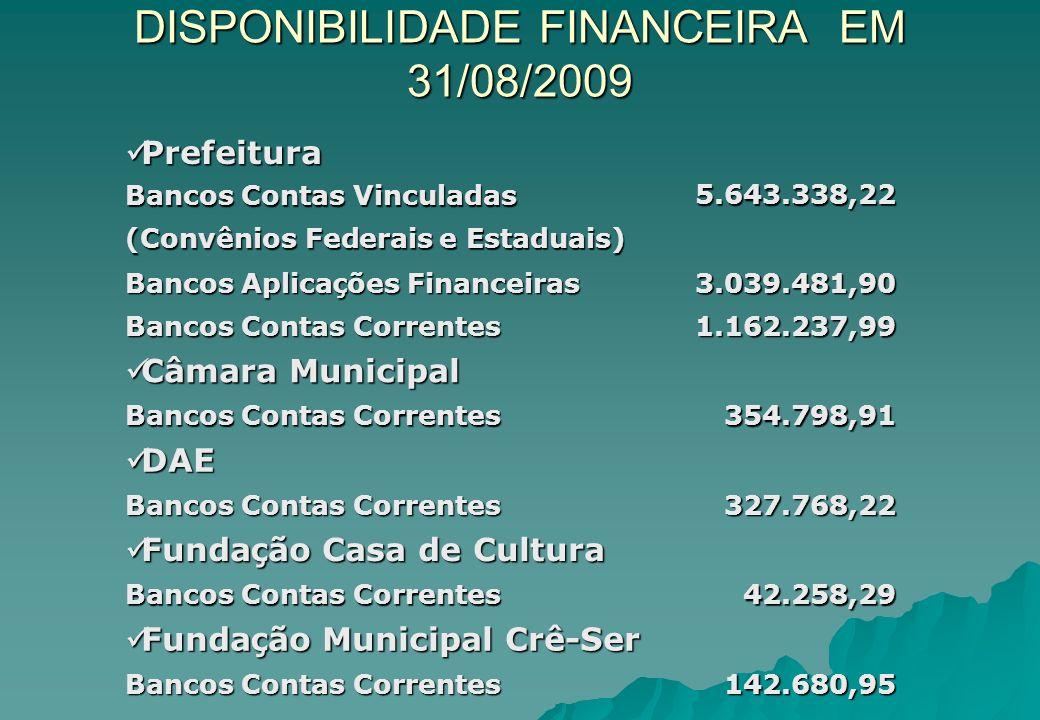 DISPONIBILIDADE FINANCEIRA EM 31/08/2009