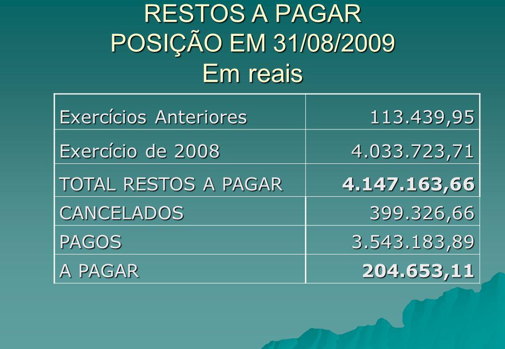 RESTOS A PAGAR POSIÇÃO EM 31/08/2009 Em reais