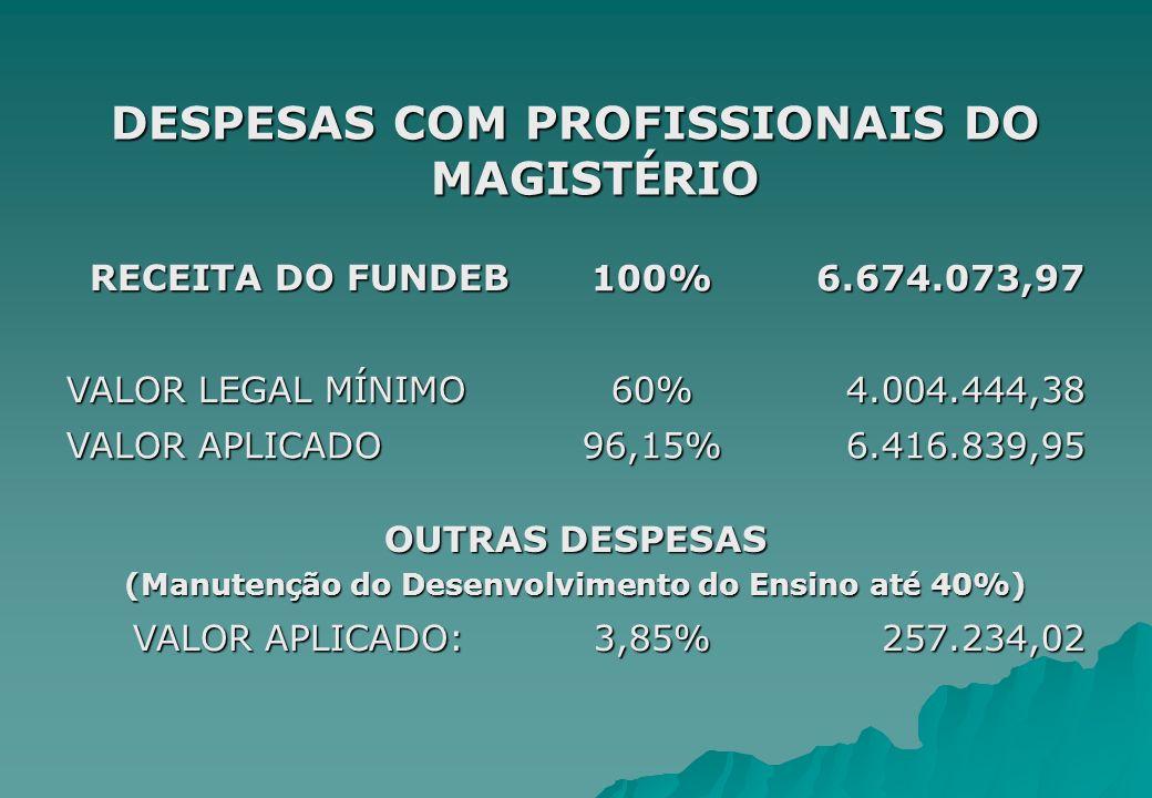 DESPESAS COM PROFISSIONAIS DO MAGISTÉRIO