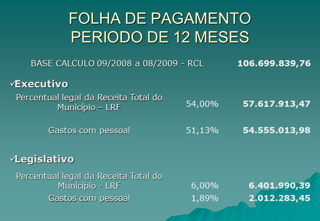 FOLHA DE PAGAMENTO PERIODO DE 12 MESES