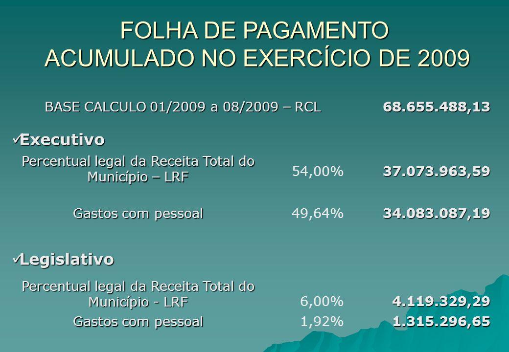 FOLHA DE PAGAMENTO ACUMULADO NO EXERCÍCIO DE 2009