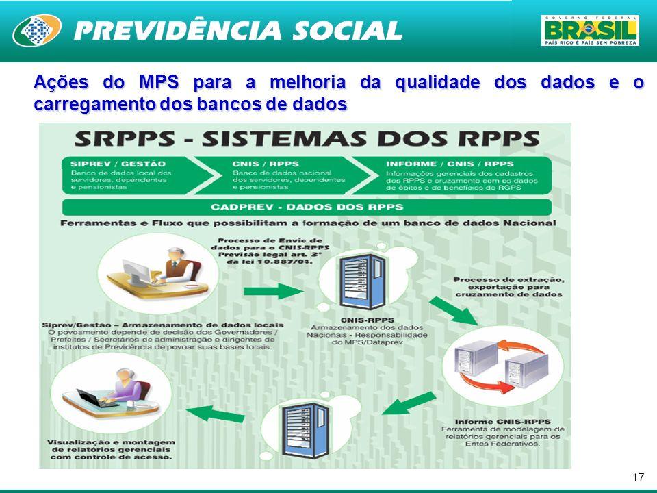 Ações do MPS para a melhoria da qualidade dos dados e o carregamento dos bancos de dados