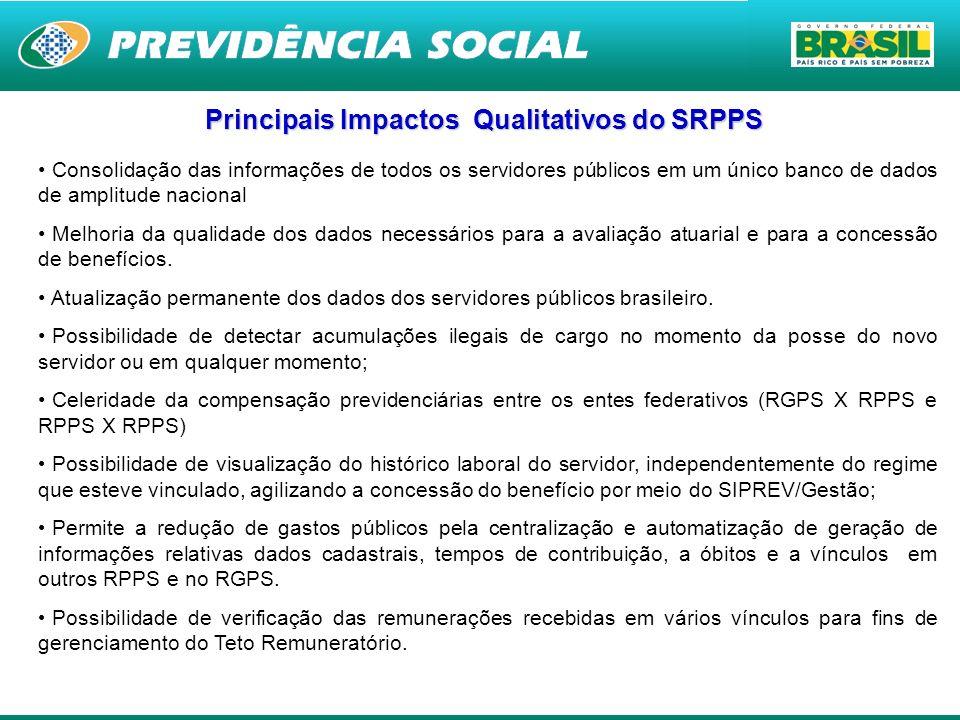 Principais Impactos Qualitativos do SRPPS