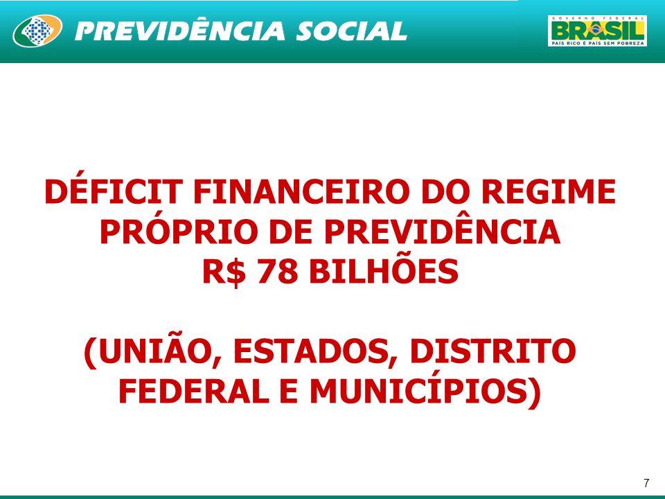 DÉFICIT FINANCEIRO DO REGIME PRÓPRIO DE PREVIDÊNCIA