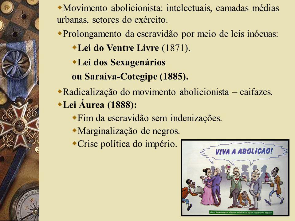 Movimento abolicionista: intelectuais, camadas médias urbanas, setores do exército.