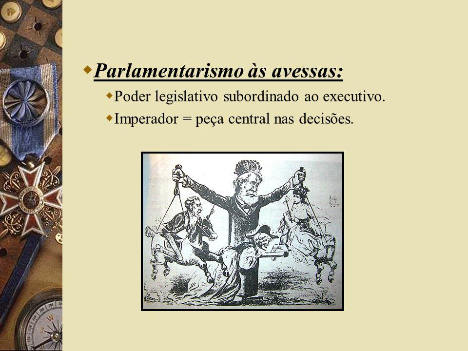 Parlamentarismo às avessas: