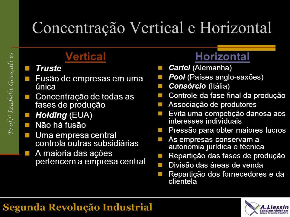Concentração Vertical e Horizontal