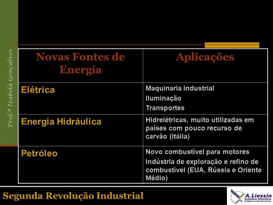 Novas Fontes de Energia