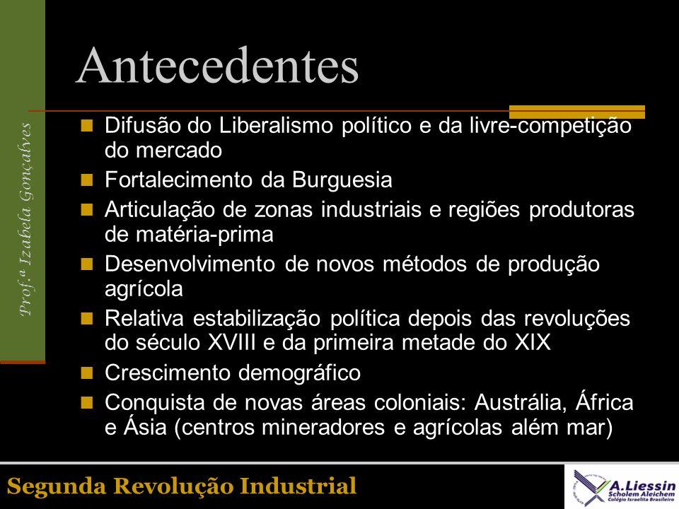 Antecedentes Difusão do Liberalismo político e da livre-competição do mercado. Fortalecimento da Burguesia.