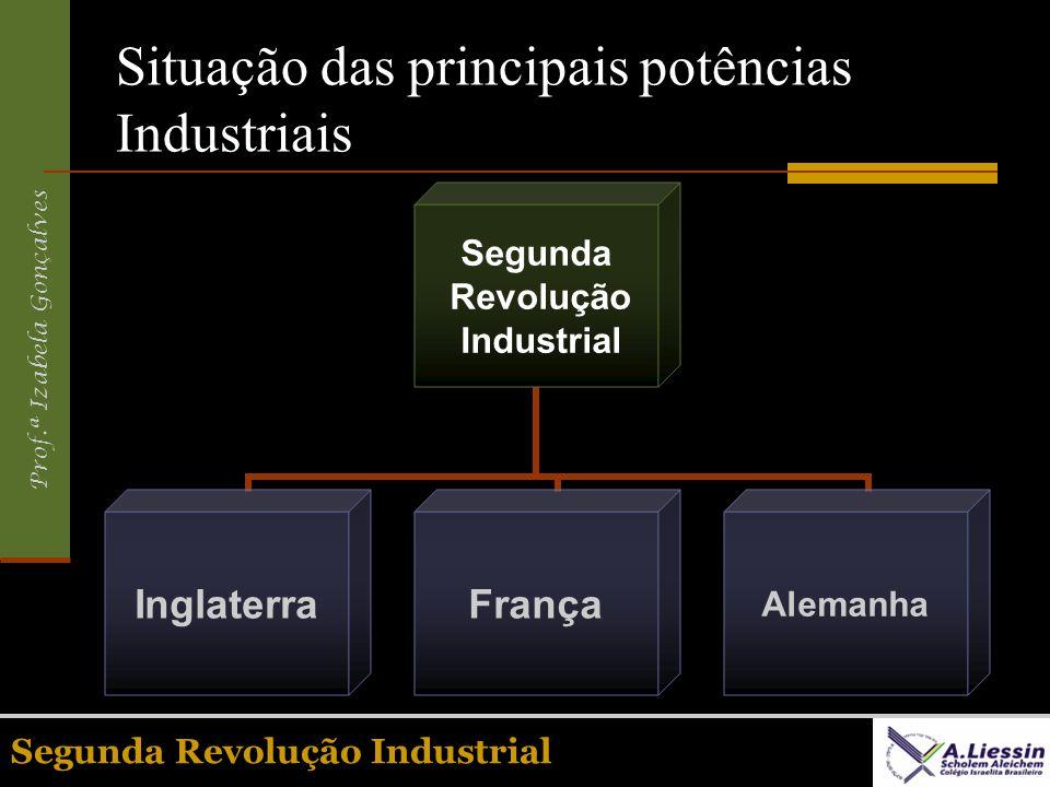 Situação das principais potências Industriais