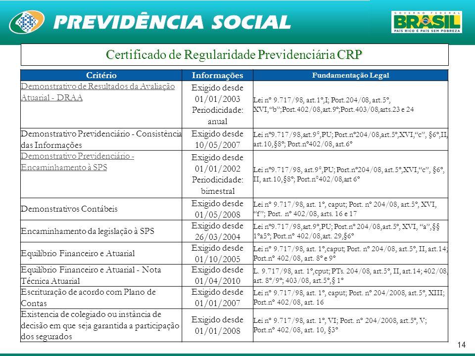 Certificado de Regularidade Previdenciária CRP