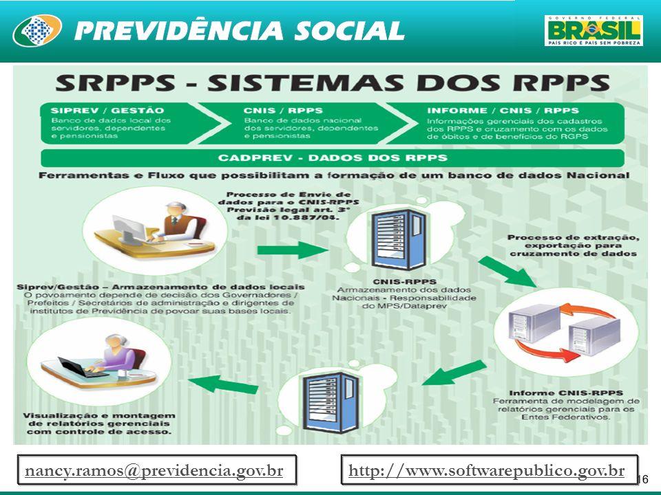 nancy.ramos@previdencia.gov.br http://www.softwarepublico.gov.br