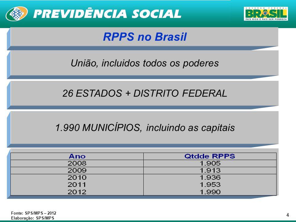 RPPS no Brasil União, incluidos todos os poderes
