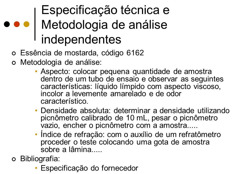 Especificação técnica e Metodologia de análise independentes