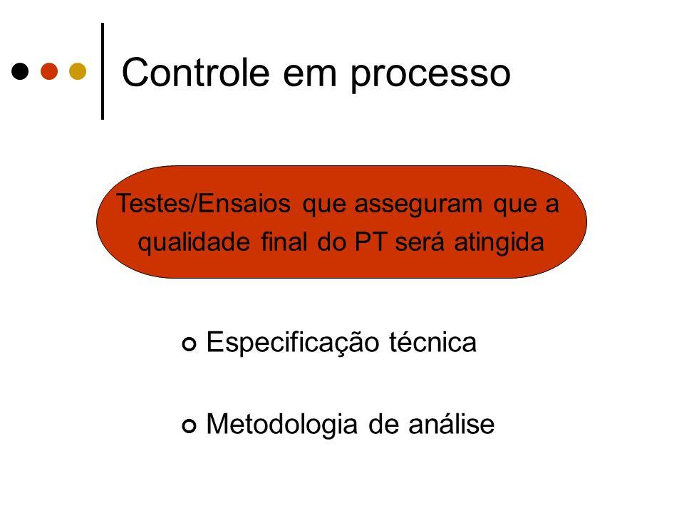Controle em processo Especificação técnica Metodologia de análise