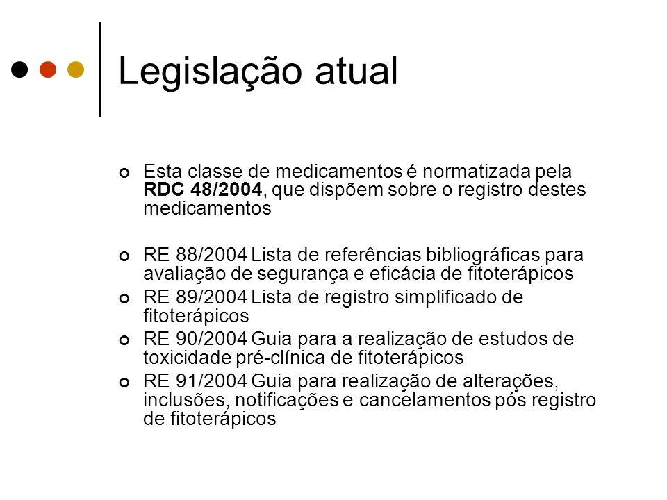 Legislação atualEsta classe de medicamentos é normatizada pela RDC 48/2004, que dispõem sobre o registro destes medicamentos.