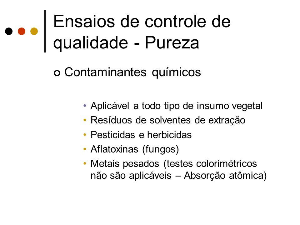 Ensaios de controle de qualidade - Pureza