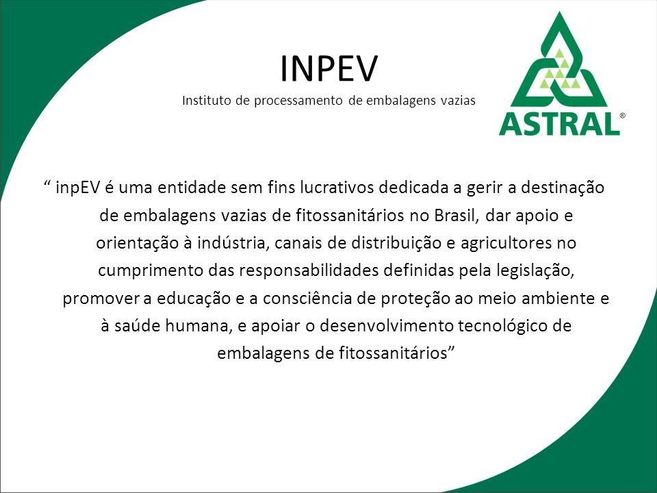 INPEV Instituto de processamento de embalagens vazias