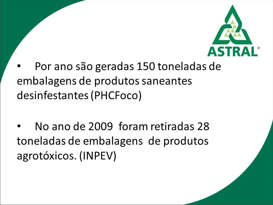 Por ano são geradas 150 toneladas de embalagens de produtos saneantes desinfestantes (PHCFoco)