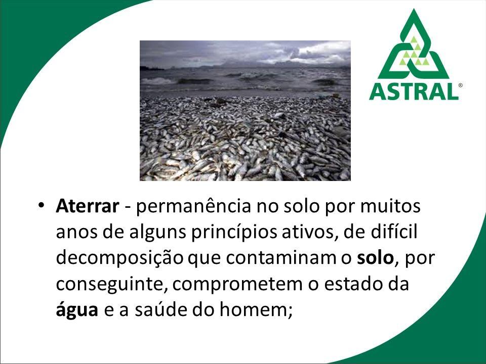 Aterrar - permanência no solo por muitos anos de alguns princípios ativos, de difícil decomposição que contaminam o solo, por conseguinte, comprometem o estado da água e a saúde do homem;