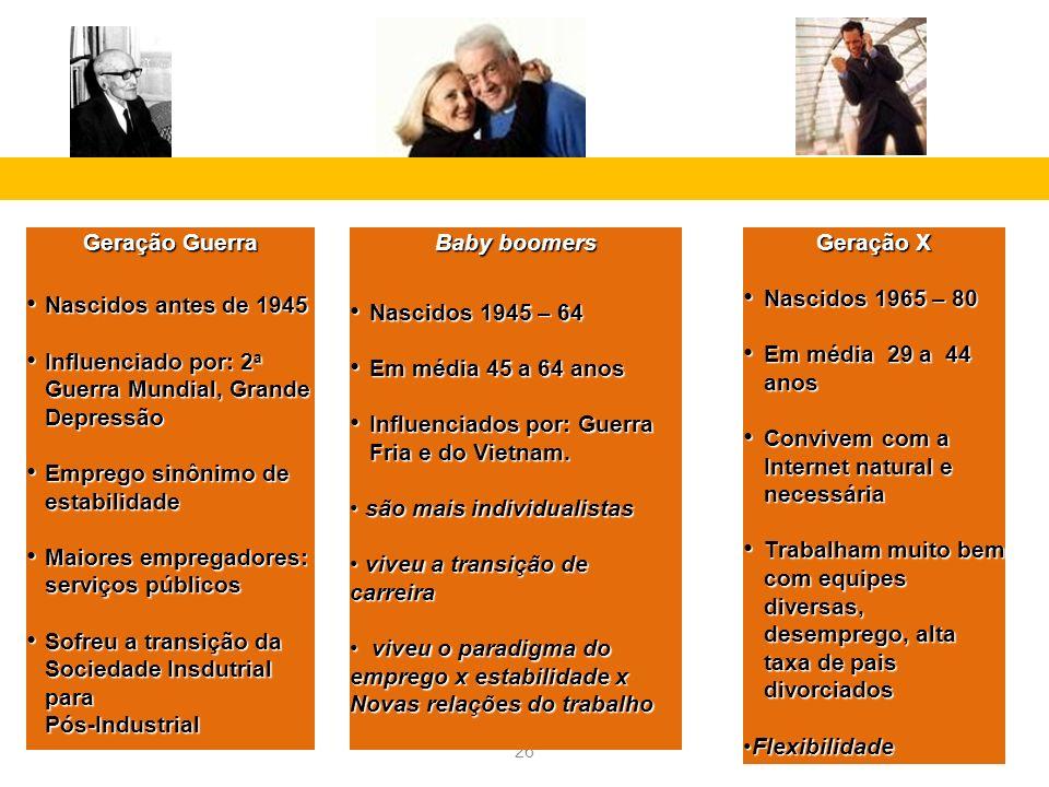 Geração Guerra Nascidos antes de 1945. Influenciado por: 2a Guerra Mundial, Grande Depressão. Emprego sinônimo de estabilidade.