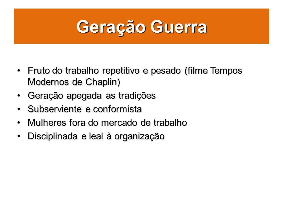Geração Guerra Fruto do trabalho repetitivo e pesado (filme Tempos Modernos de Chaplin) Geração apegada as tradições.