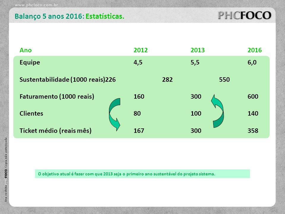 Balanço 5 anos 2016: Estatísticas.
