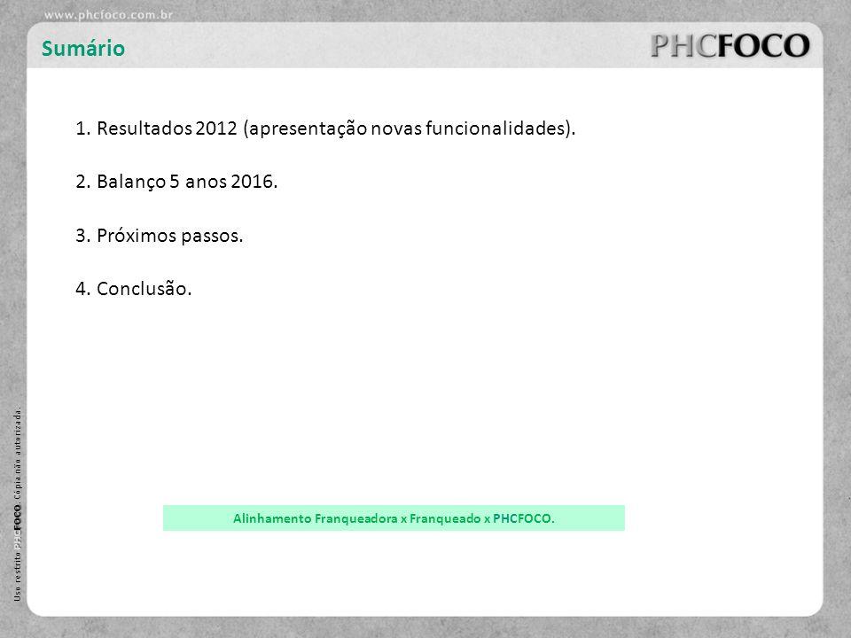 Alinhamento Franqueadora x Franqueado x PHCFOCO.