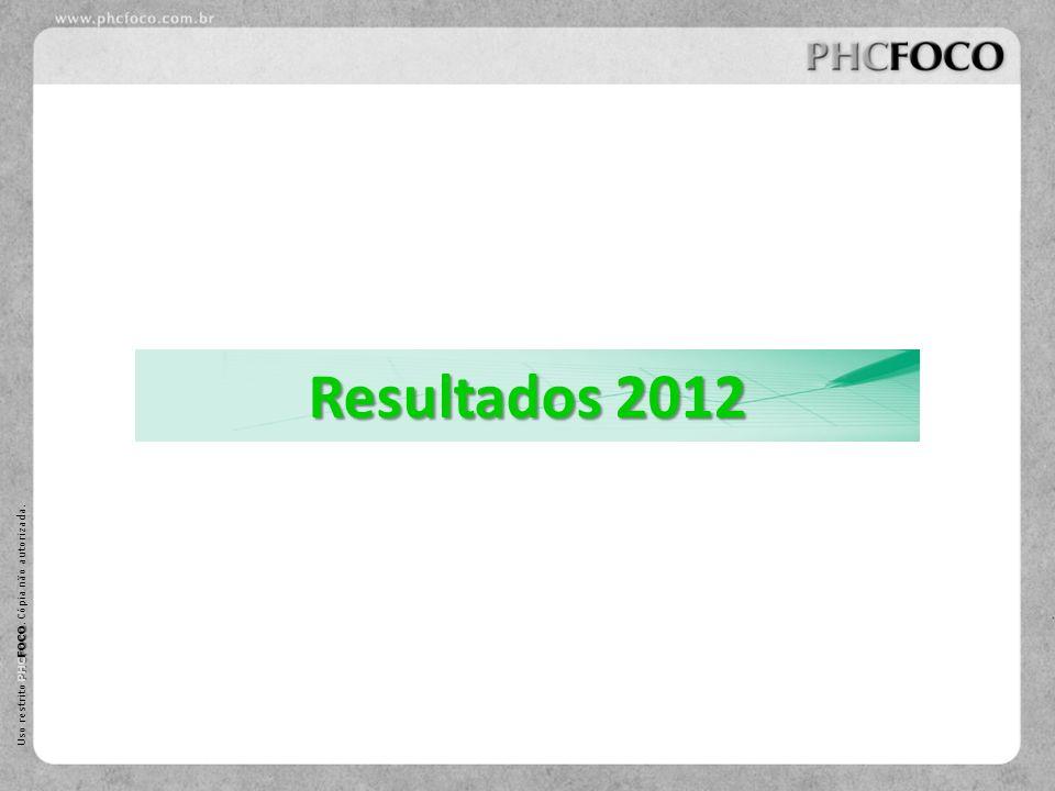 Resultados 2012 3