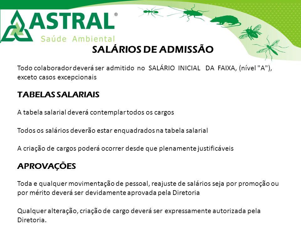 SALÁRIOS DE ADMISSÃO TABELAS SALARIAIS APROVAÇÕES