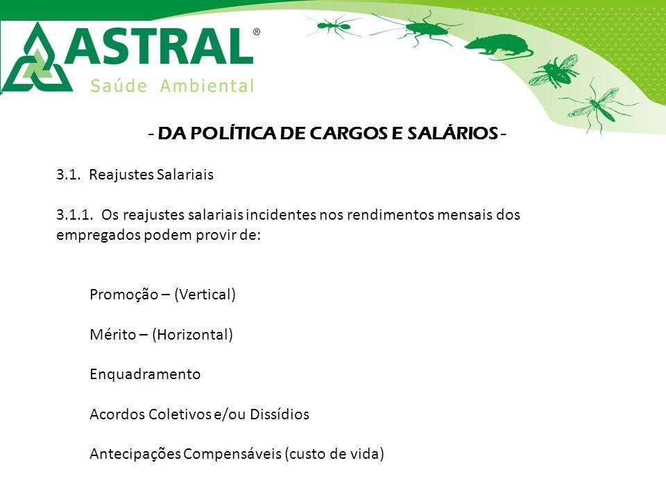 - DA POLÍTICA DE CARGOS E SALÁRIOS -