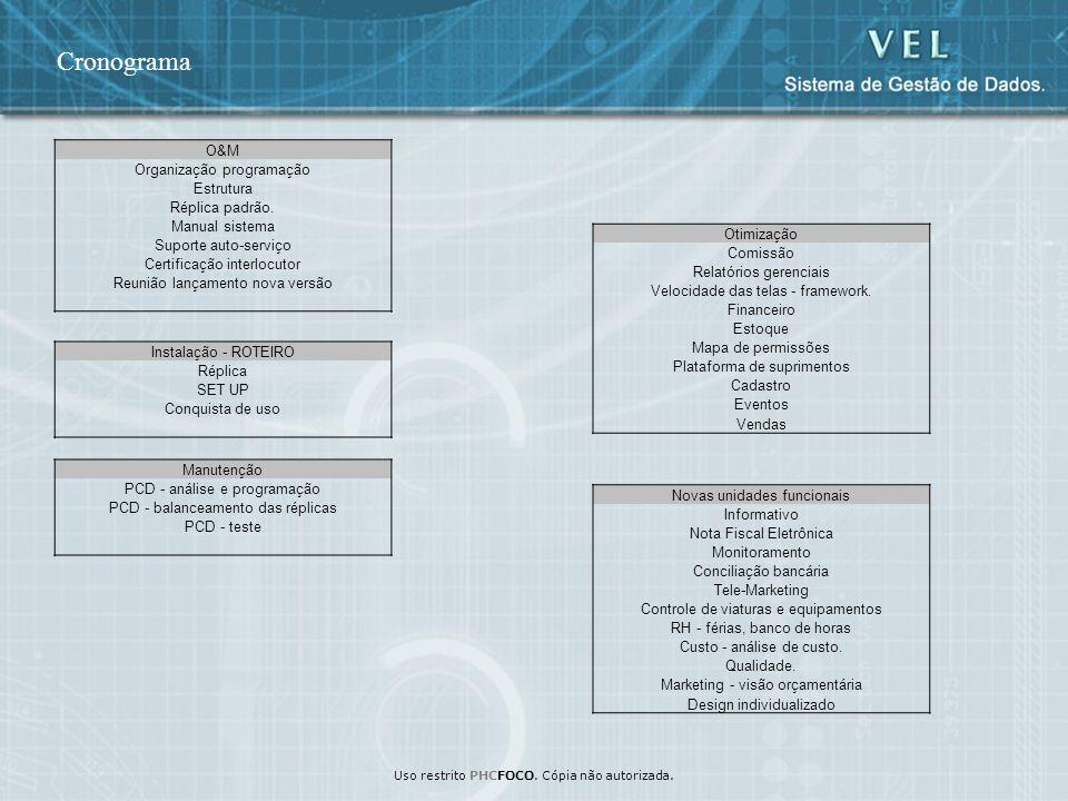 Cronograma 8 O&M Organização programação Estrutura Réplica padrão.