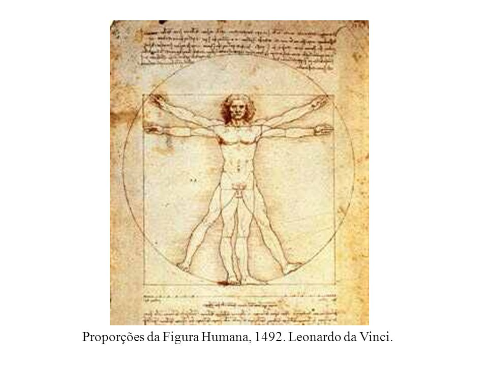 Proporções da Figura Humana, 1492. Leonardo da Vinci.