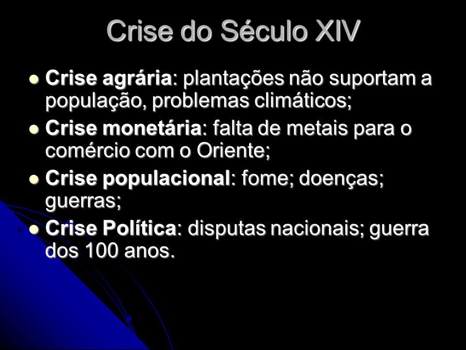 Crise do Século XIV Crise agrária: plantações não suportam a população, problemas climáticos;