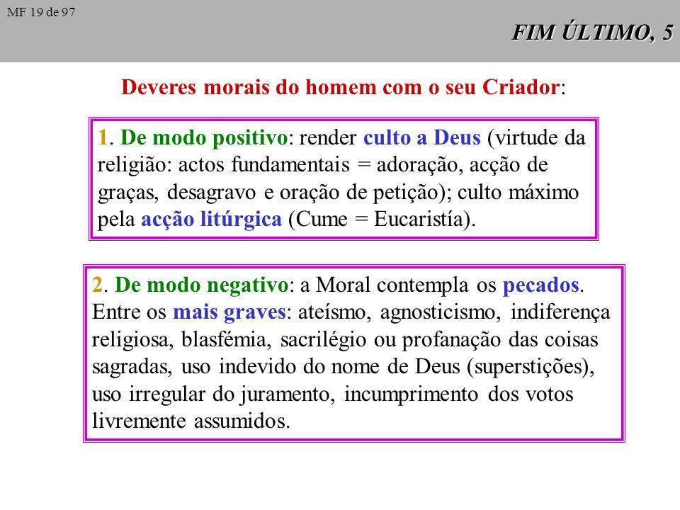 Deveres morais do homem com o seu Criador: