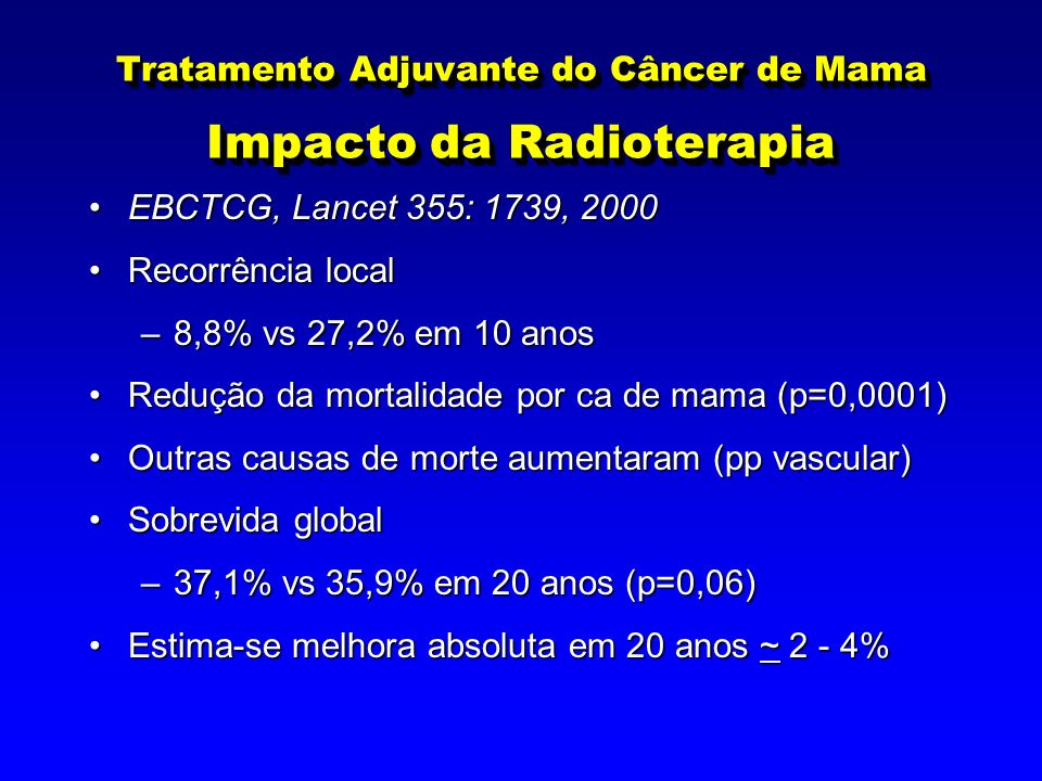 Tratamento Adjuvante do Câncer de Mama Impacto da Radioterapia