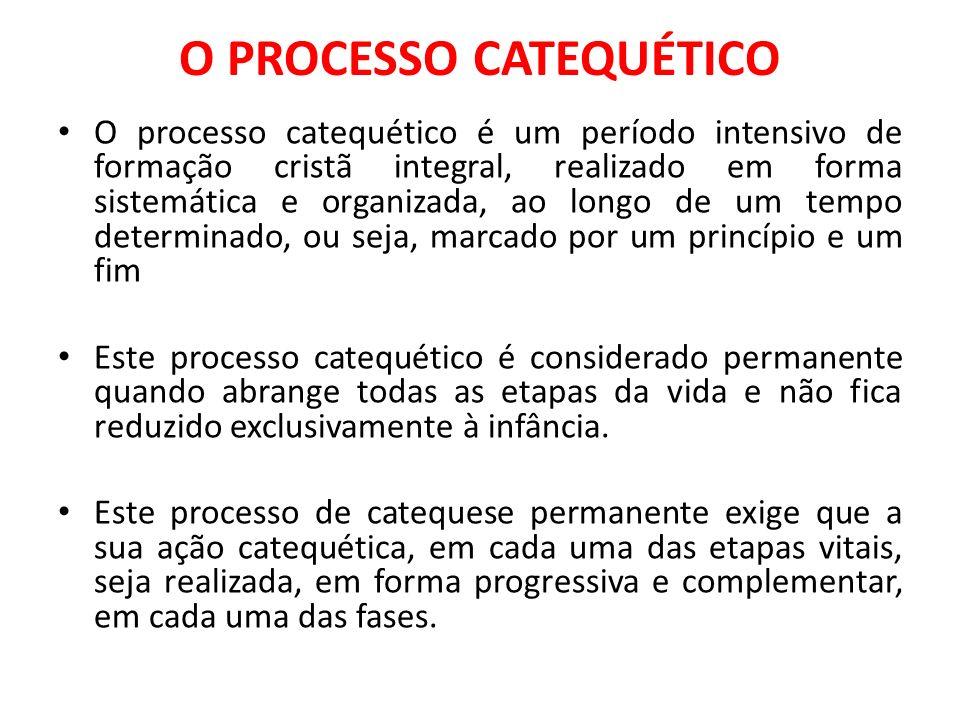 O PROCESSO CATEQUÉTICO