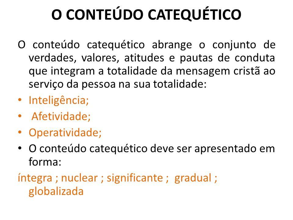 O CONTEÚDO CATEQUÉTICO