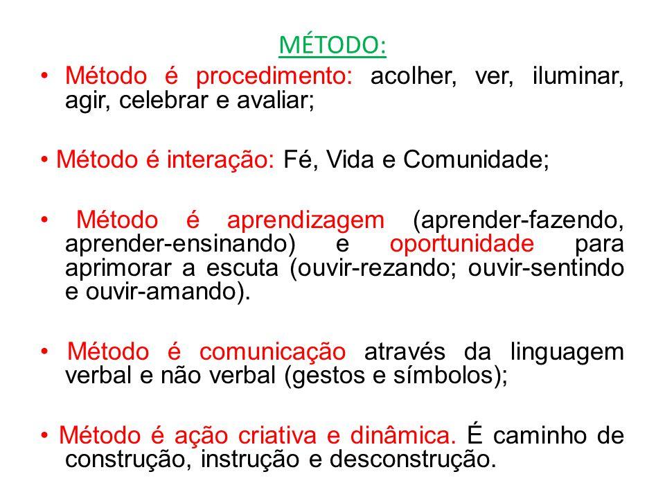 MÉTODO:Método é procedimento: acolher, ver, iluminar, agir, celebrar e avaliar; • Método é interação: Fé, Vida e Comunidade;