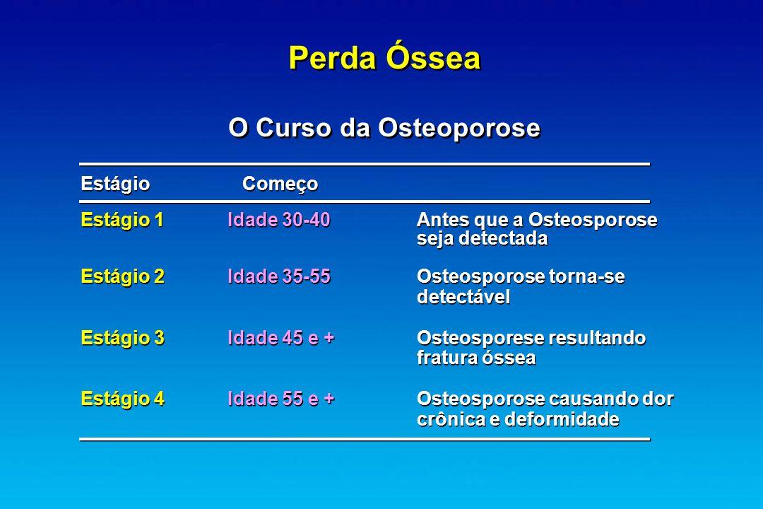 Perda Óssea O Curso da Osteoporose Estágio Começo