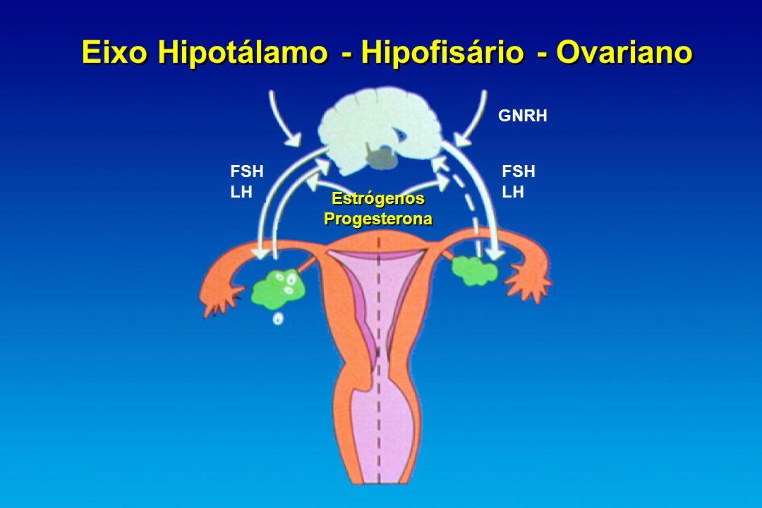 Eixo Hipotálamo - Hipofisário - Ovariano