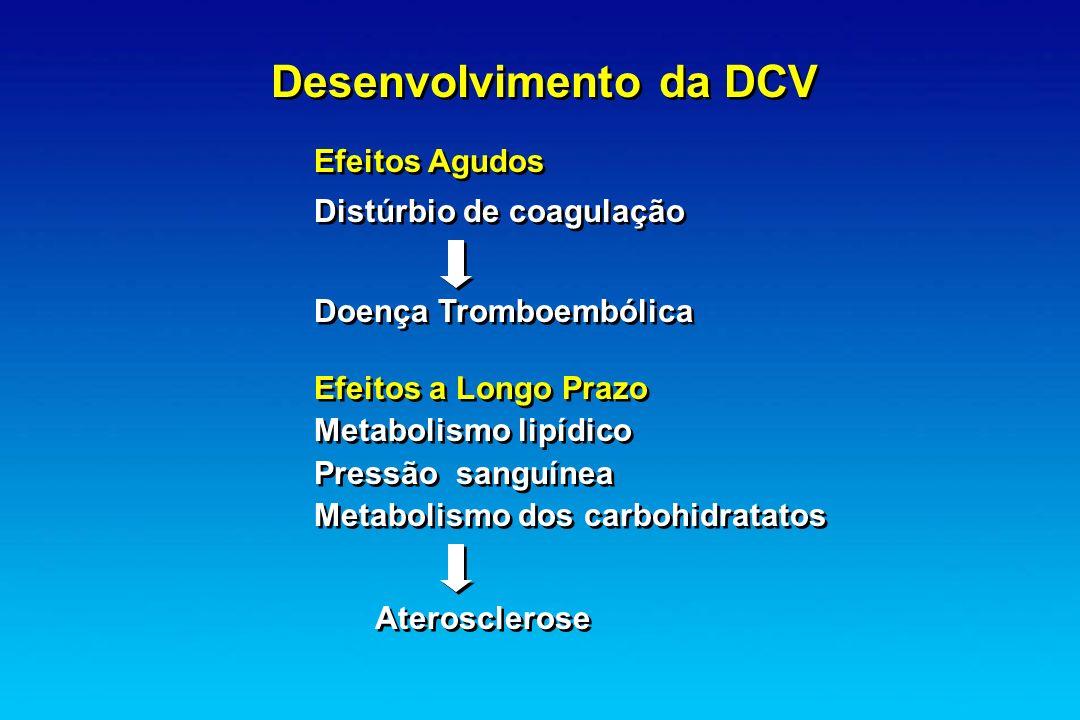 Desenvolvimento da DCV