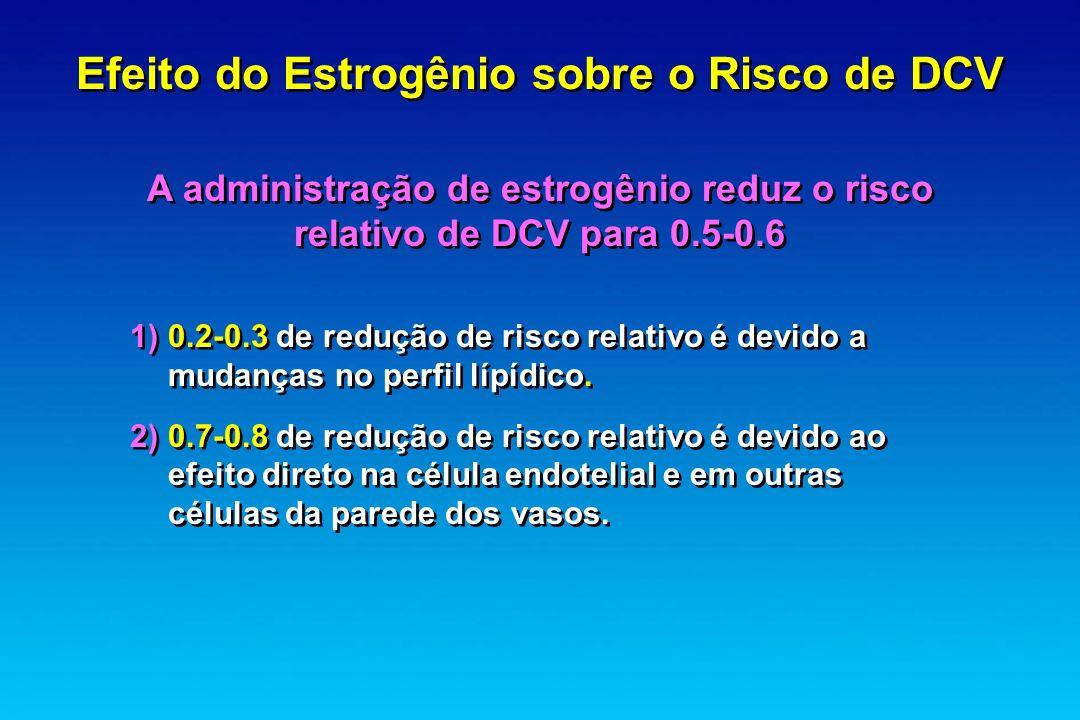 Efeito do Estrogênio sobre o Risco de DCV