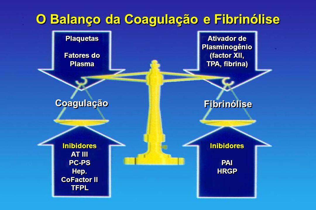 O Balanço da Coagulação e Fibrinólise